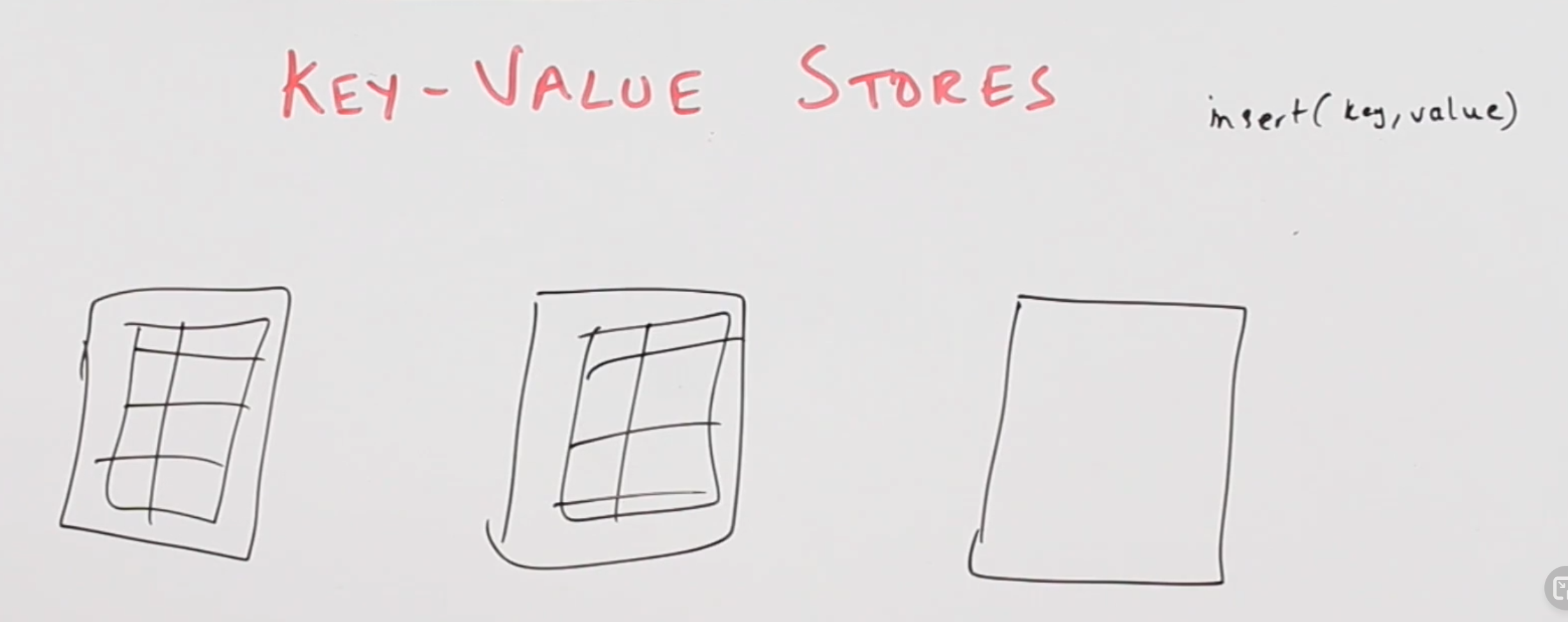 Key Value Stores